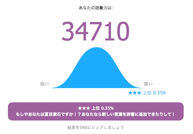 f:id:haruusagi_kyo:20160819100336p:plain