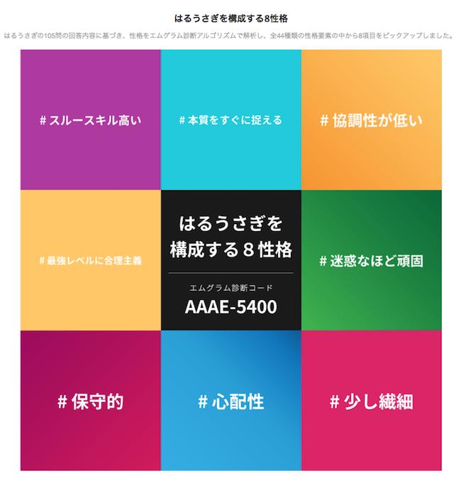 f:id:haruusagi_kyo:20170517092219p:plain