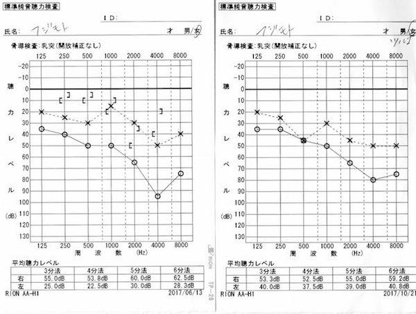 f:id:haruusagi_kyo:20171021133554j:plain