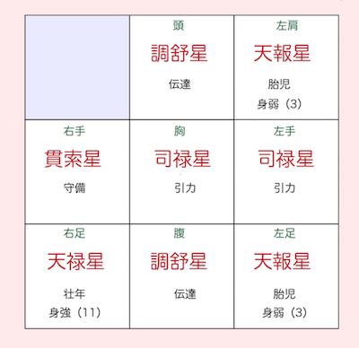 f:id:haruusagi_kyo:20180313210012p:plain