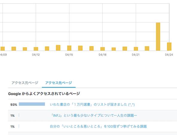 f:id:haruusagi_kyo:20180424104428p:plain