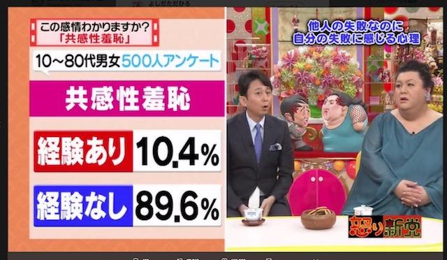 f:id:haruusagi_kyo:20180508060000j:plain