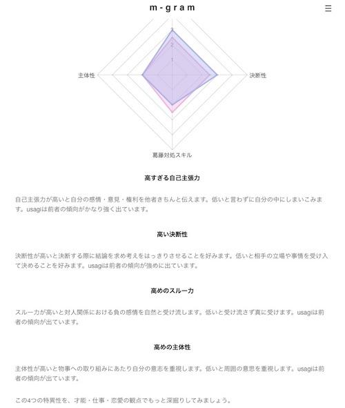 f:id:haruusagi_kyo:20180717205441j:plain