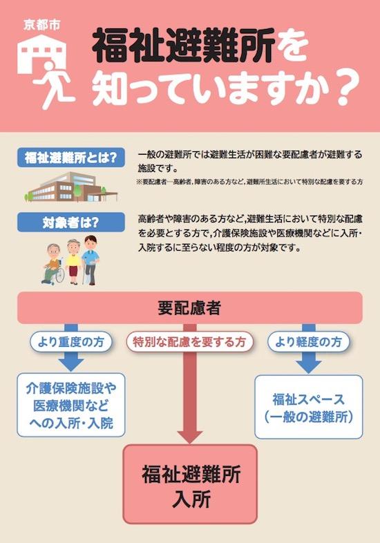 f:id:haruusagi_kyo:20180907184518j:plain