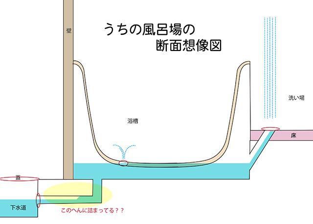 f:id:haruusagi_kyo:20180928200417j:plain