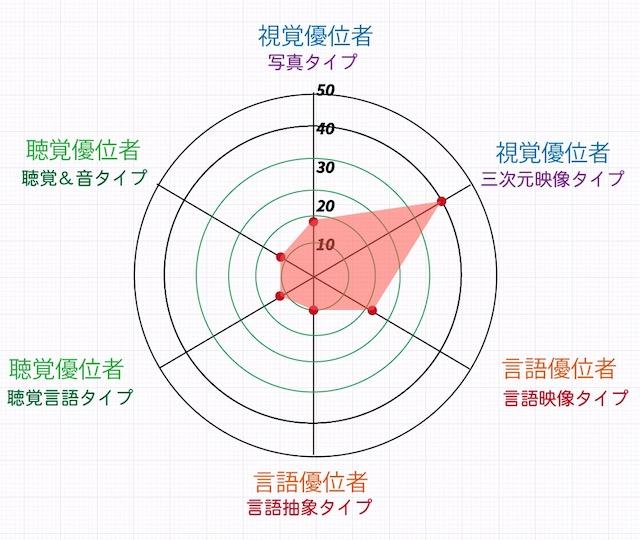 f:id:haruusagi_kyo:20181022080715j:plain