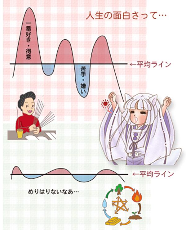 f:id:haruusagi_kyo:20190208191834j:plain