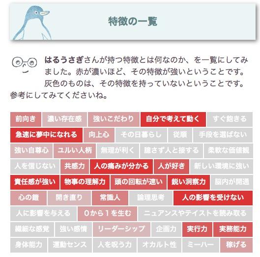 f:id:haruusagi_kyo:20190420193945j:plain