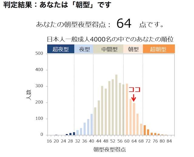 f:id:haruusagi_kyo:20190427201526j:plain