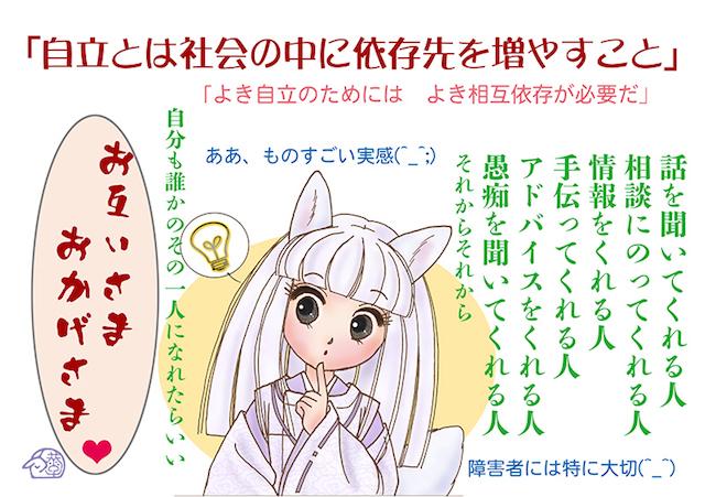 f:id:haruusagi_kyo:20190623183611j:plain