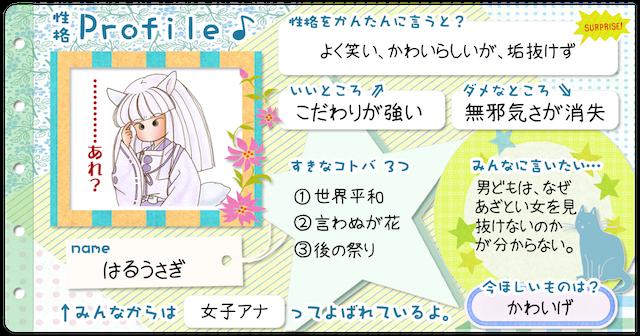 f:id:haruusagi_kyo:20190713184642p:plain