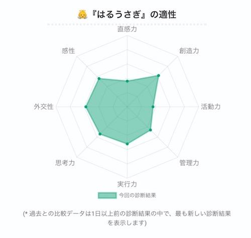 f:id:haruusagi_kyo:20191023203049j:plain