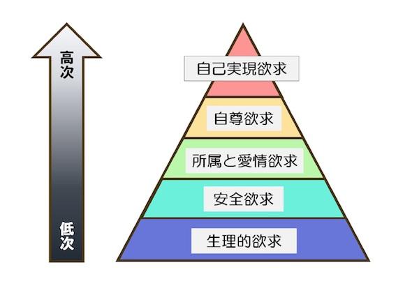 f:id:haruusagi_kyo:20200306195234j:plain