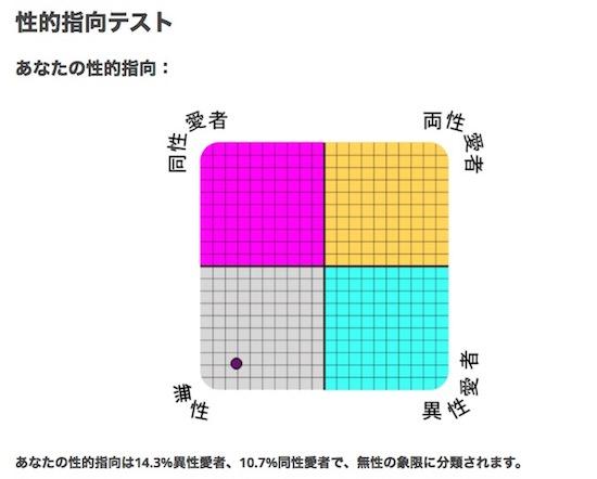 f:id:haruusagi_kyo:20200421195047j:plain
