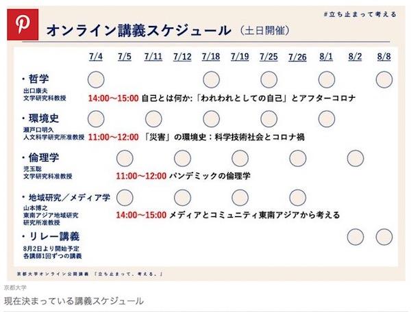 f:id:haruusagi_kyo:20200706185411j:plain