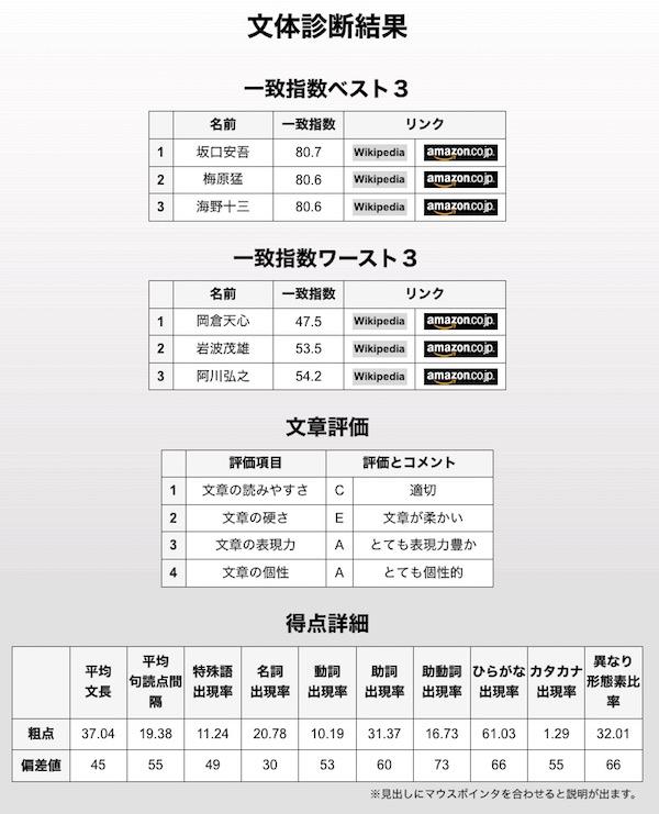 f:id:haruusagi_kyo:20200707183739j:plain