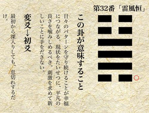 f:id:haruusagi_kyo:20210620164703p:plain