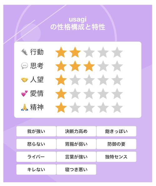 f:id:haruusagi_kyo:20210731181851p:plain