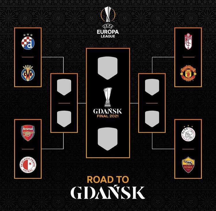 ヨーロッパリーグ トーナメント表