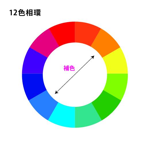 f:id:harux2x0414:20170529205237j:plain