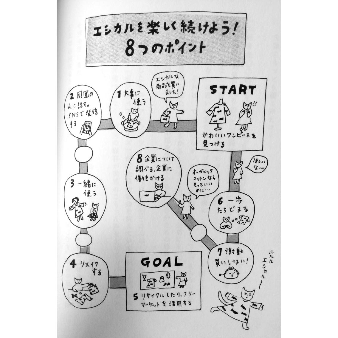 f:id:haruya-oyako:20210511163031j:plain
