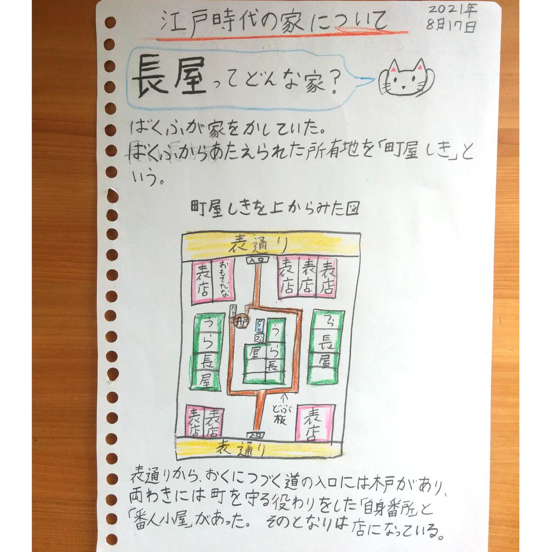 f:id:haruya-oyako:20210824151258j:plain