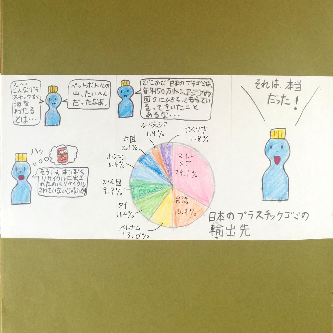 f:id:haruya-oyako:20210830102605j:plain