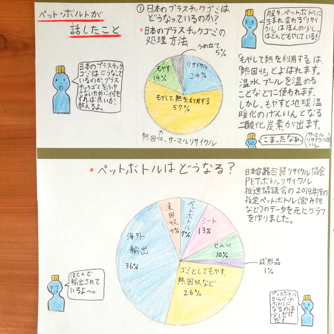 f:id:haruya-oyako:20210830102636j:plain