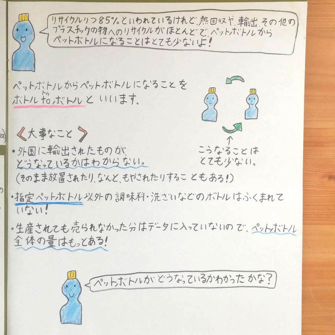 f:id:haruya-oyako:20210830102656j:plain