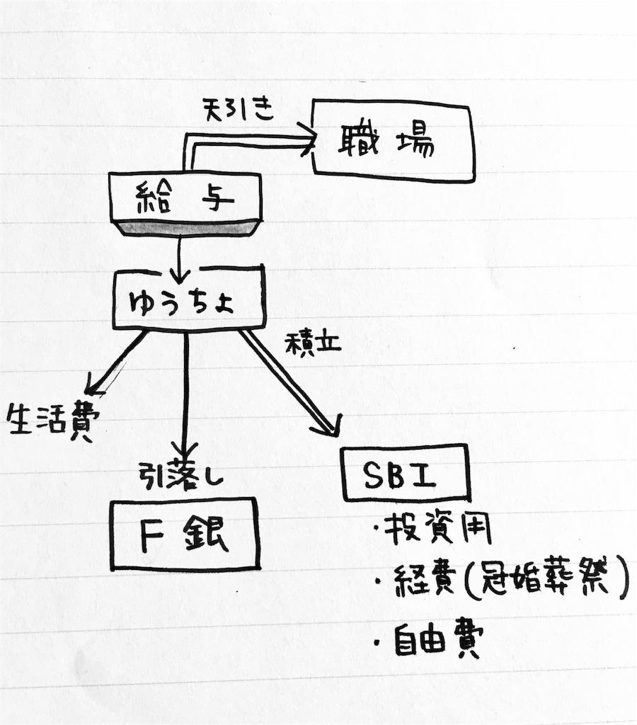 f:id:haruyama012:20180924143731j:plain