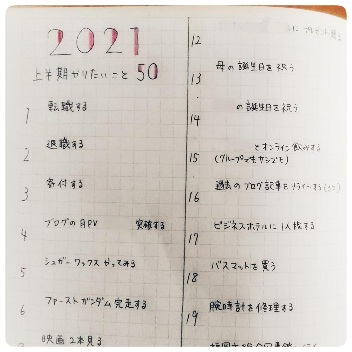f:id:haruyama012:20210117154901j:plain