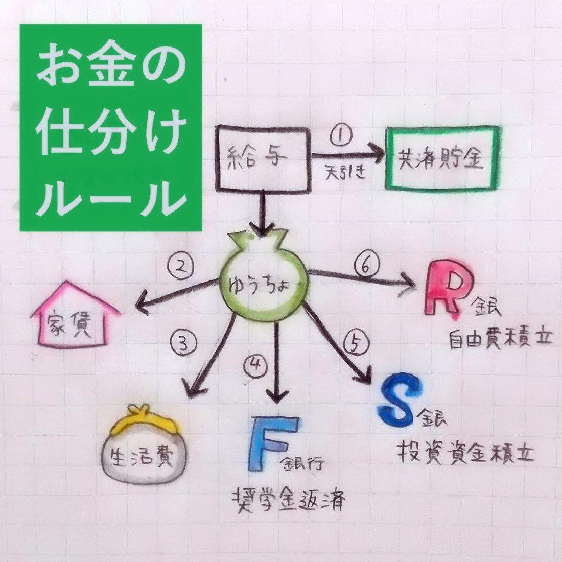 f:id:haruyama012:20210505231636j:plain
