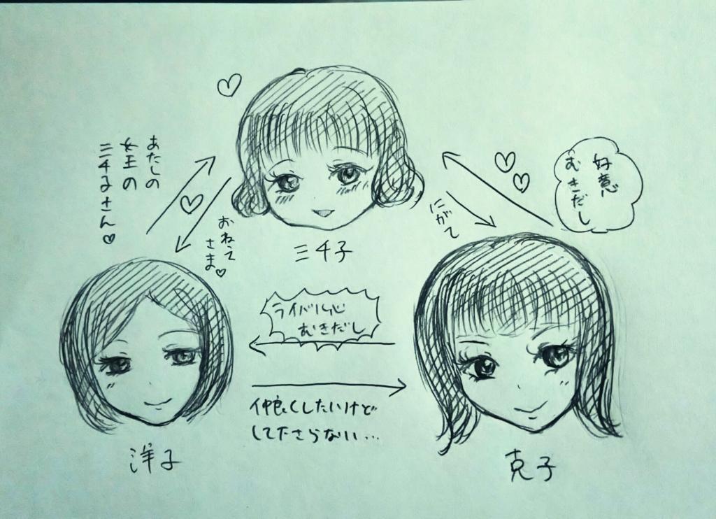 f:id:haruyoshiharu:20170105001929j:plain