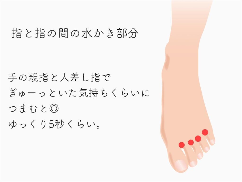 f:id:haruyui_rie:20200919064951j:image