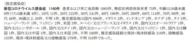 f:id:hase29:20200416150101p:plain