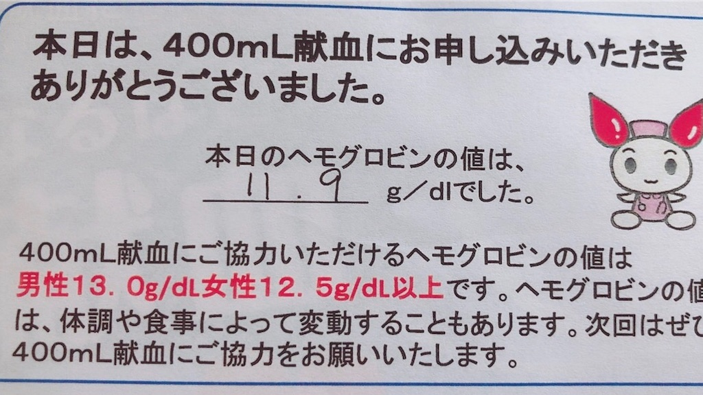 f:id:hasechii0730:20200506090043j:image