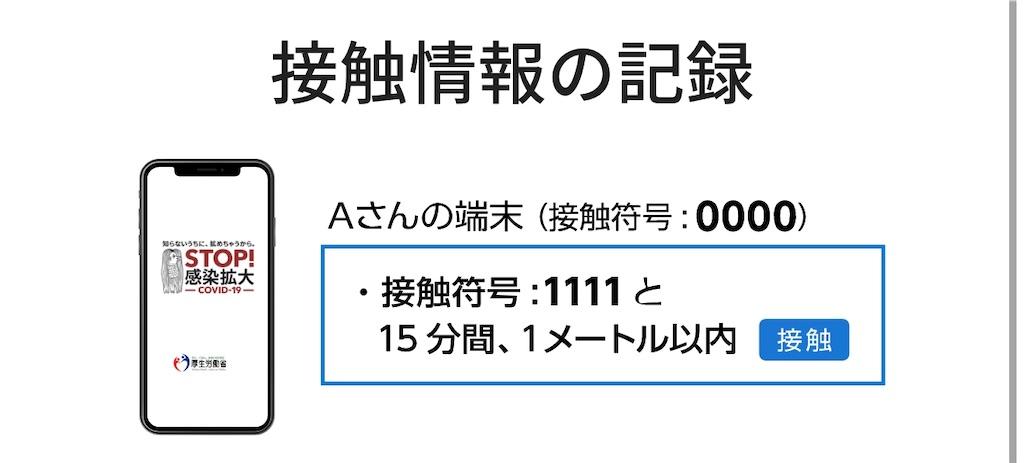 f:id:hasechii0730:20200622095028j:image