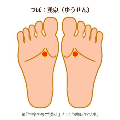 f:id:hasechii0730:20200707084143p:plain