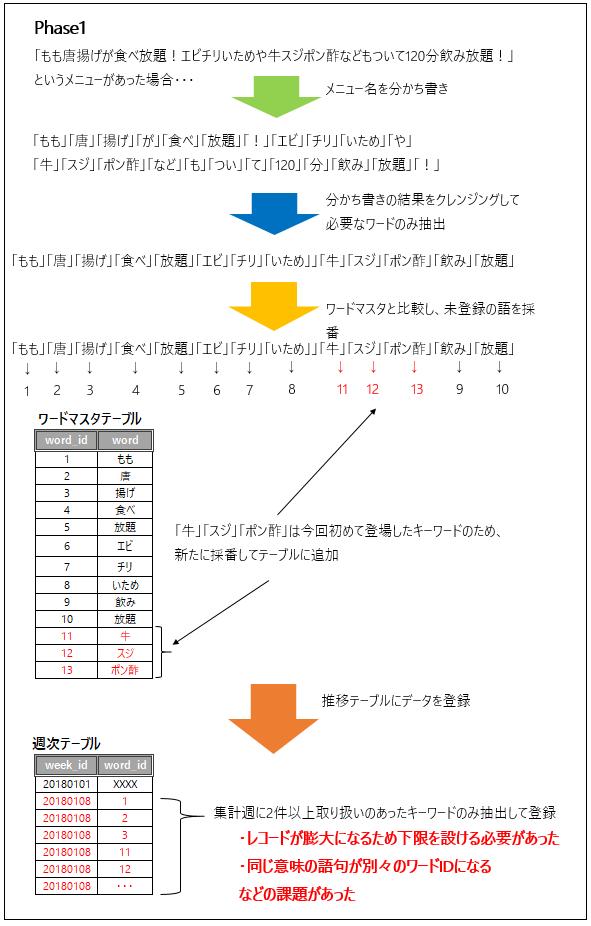 f:id:hasegawa-ma:20181113195506p:plain