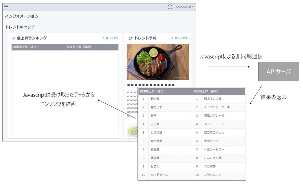 f:id:hasegawa-ma:20181114083121p:plain