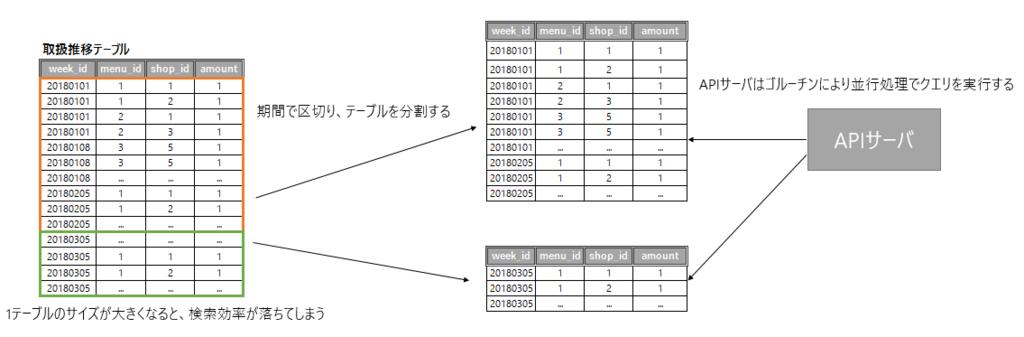 f:id:hasegawa-ma:20181114094326p:plain