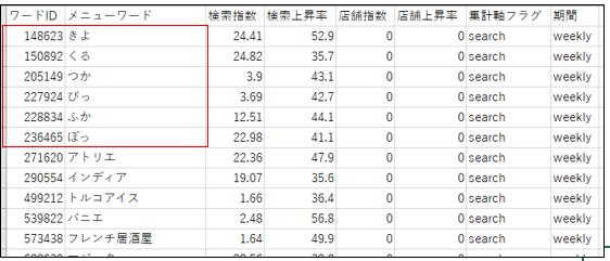 f:id:hasegawa-ma:20181115130302p:plain
