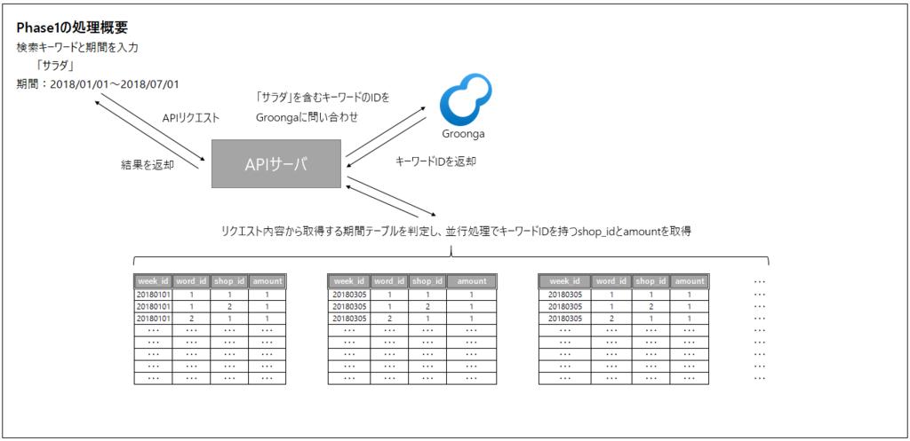 f:id:hasegawa-ma:20181115195758p:plain