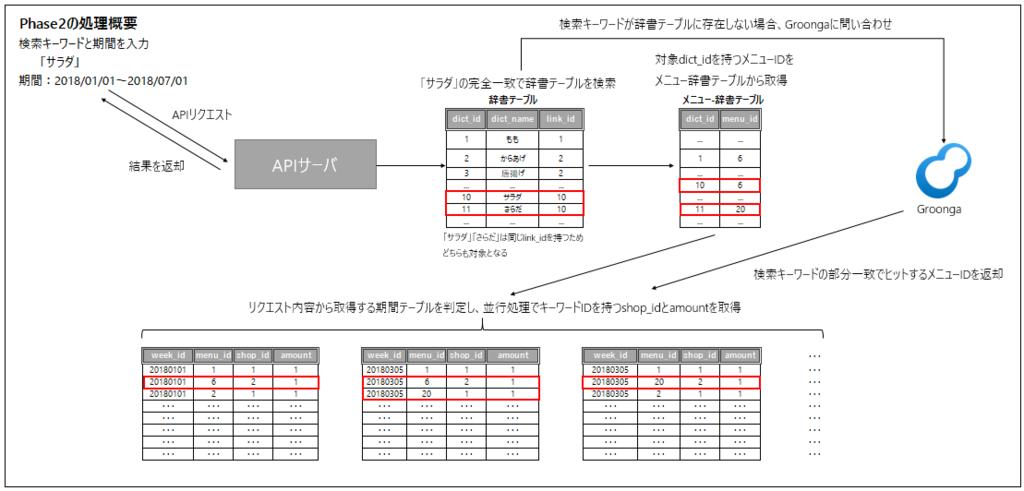 f:id:hasegawa-ma:20181119114534p:plain