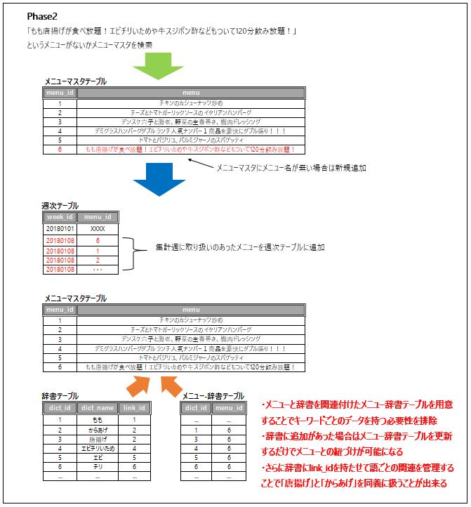 f:id:hasegawa-ma:20181119143055p:plain