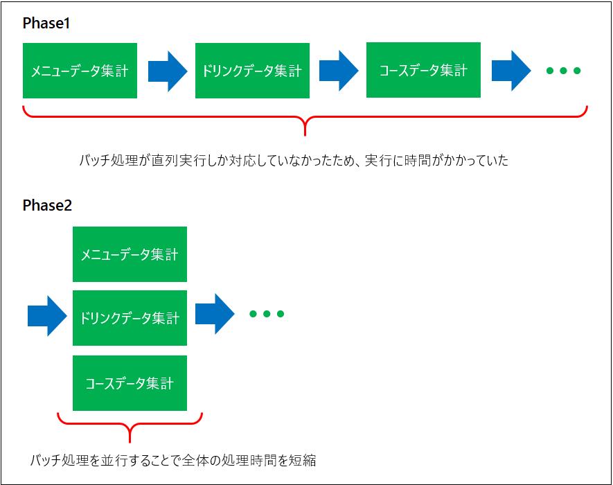 f:id:hasegawa-ma:20181120170823p:plain