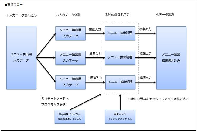 f:id:hasegawa-ma:20181120173129p:plain