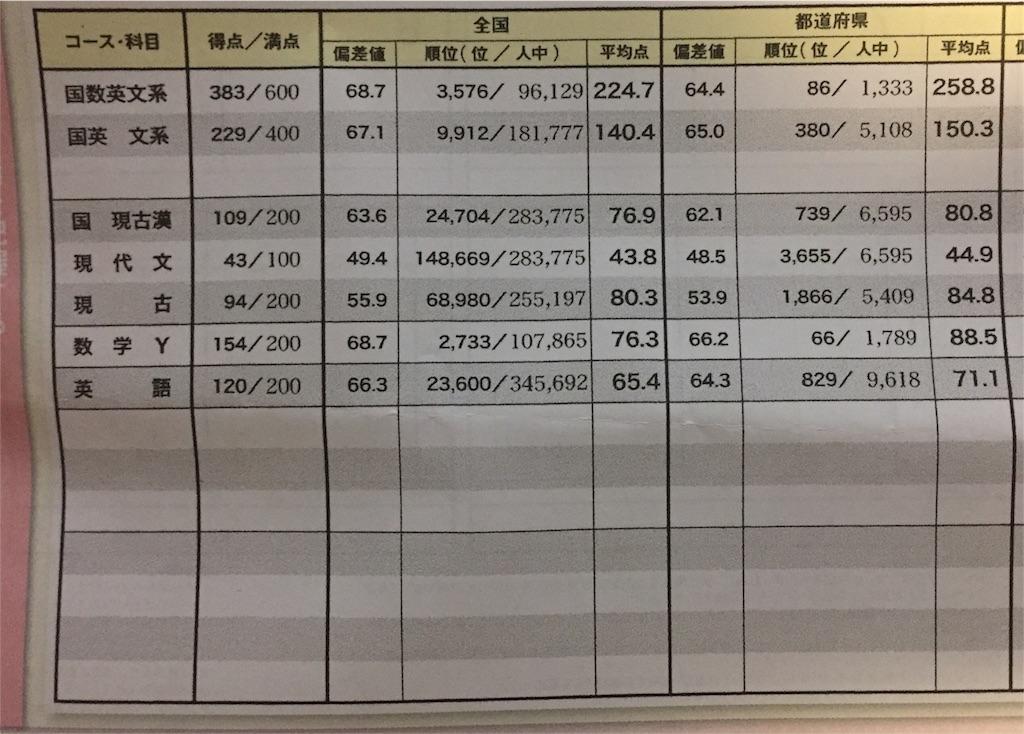 f:id:hasegawa-yuta289:20171130231908j:image