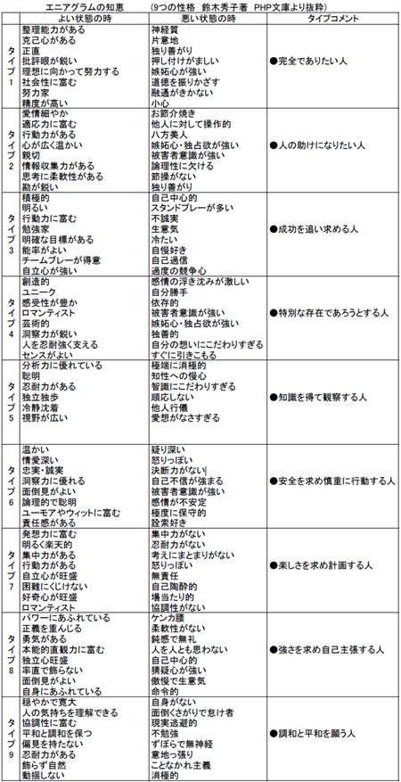 f:id:hasegawa1980:20170529205816p:plain