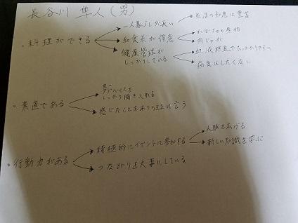 f:id:hasegawa1980:20170529210516j:plain